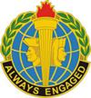 Military Intelligence Units